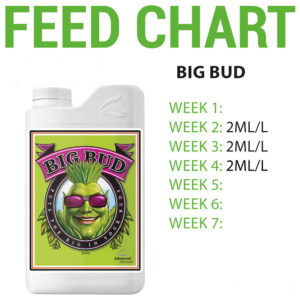 Big Bud Cannabis Bloom Booster Feed Chart