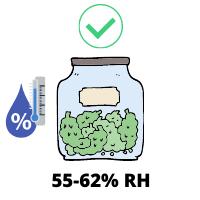 Cannabis Storage Humidity