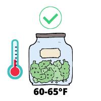 Cannabis Storage Temperature